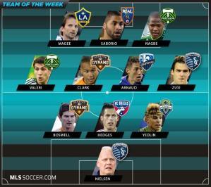Equipo de la semana MLS