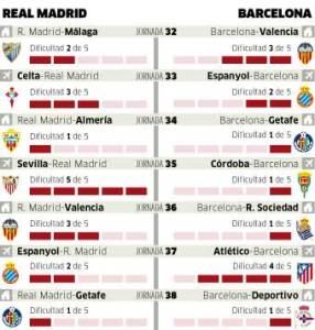 calendario real madrid vs barcelona